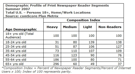 newspaper readers 1
